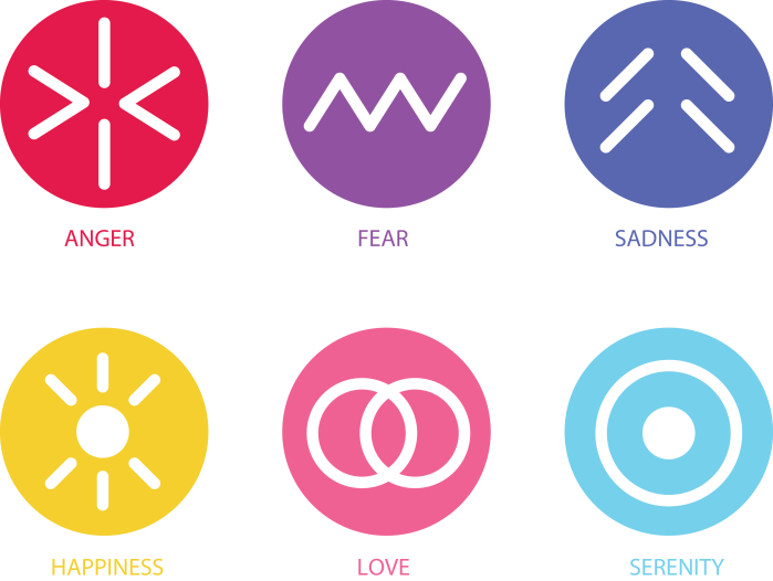 Sentiment Icons